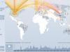 DDos (DNS) named